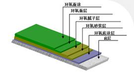 环氧地坪材料