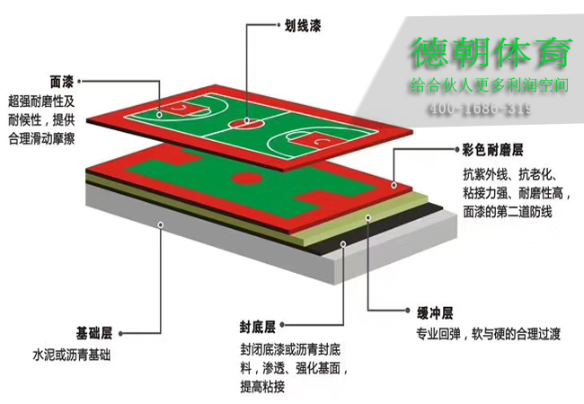 【硅师傅】水性环保硅PU球场材料